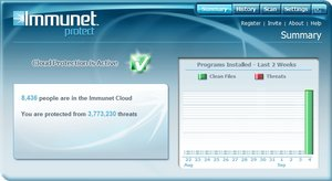 Antivirus gratis Immunet Protect