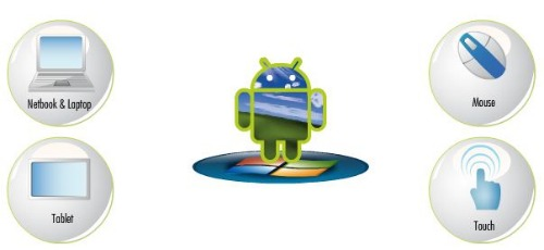 android en windows