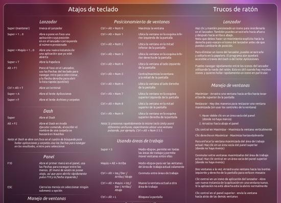 atajos de teclado ubuntu 11.04