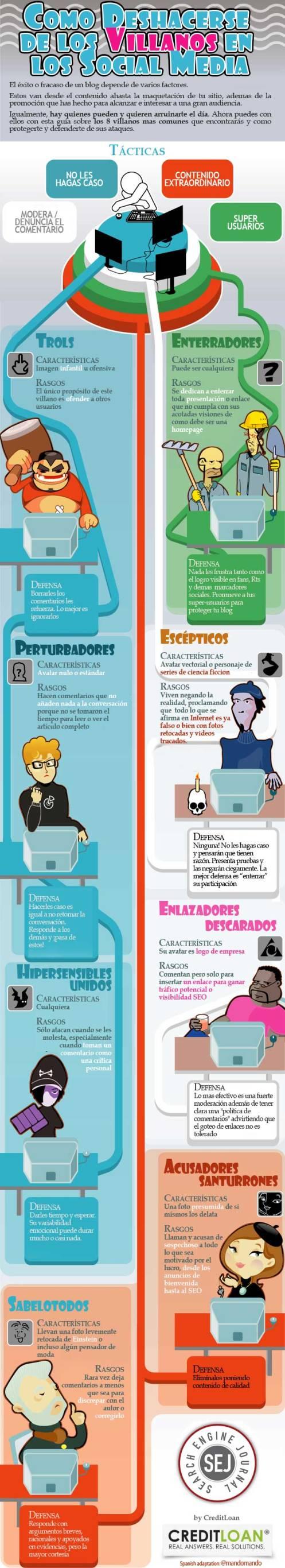 combatir villanos de la web