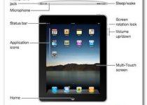 El manual en español del iPad