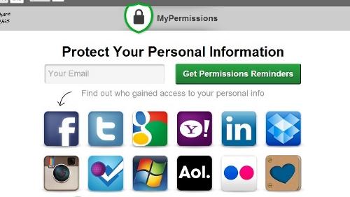 my_permissions_sitiio_privacidad