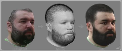 Autodesk 123D Catch: Crea modelos 3D super reales con tus propias fotos