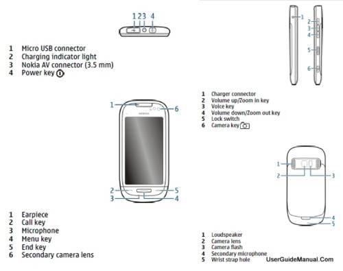 Baja el Manual del Nokia C7