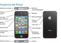 Este es el Manual oficial del iPhone
