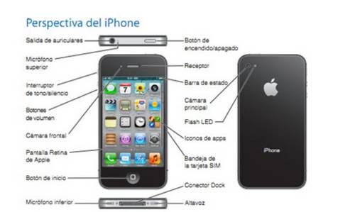 Este es el Manual oficial del iPhone