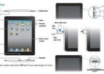 Manual oficial del iPad