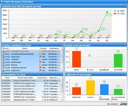 EBP Contabilidad Pyme: Sistema de gestión contable adaptado a la normativa europea