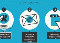 Kicksend: Envía archivos de más de 150 MB por correo electrónico