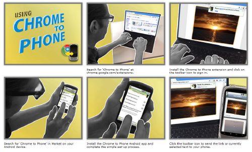 Chrome to Phone: Envía todo lo que quieras desde tu PC al teléfono