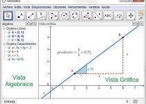 GeoGebra: Aprende Álgebra y Geometría en un dos por 3
