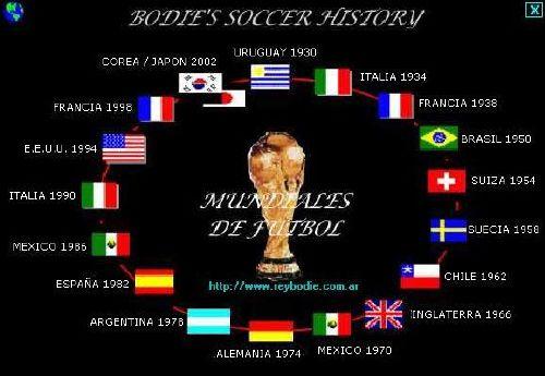 Bodie's Soccer: Todos los datos principales de todos los Mundiales de fútbol